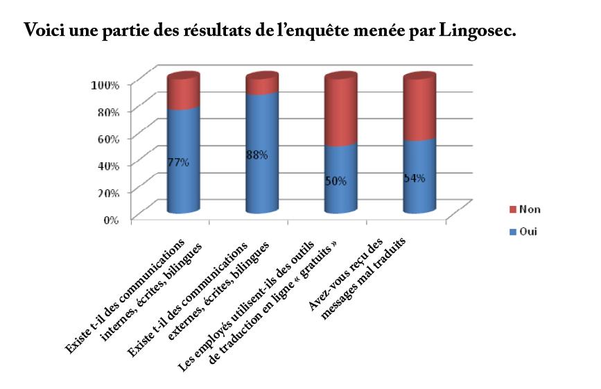 graf FR