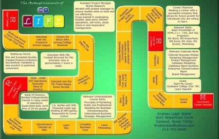 Board game resume   Transenter translations